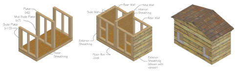 simple dog house plans for large dogs coordinated64hct